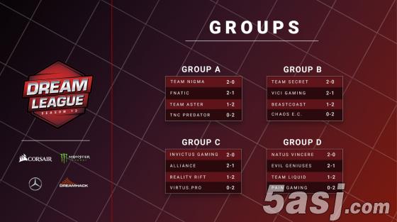 莱比锡Major淘汰赛对阵出炉:VG&IG胜者组内战,茶队迎战Chaos