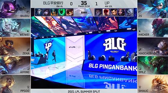 "Biubiu凯南塔下""一电三""反杀格温,BLG让一追二UP晋级季后赛"