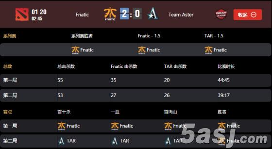 莱比锡Major小组赛:还是那个味儿,Aster惨遭Fnatic碾压